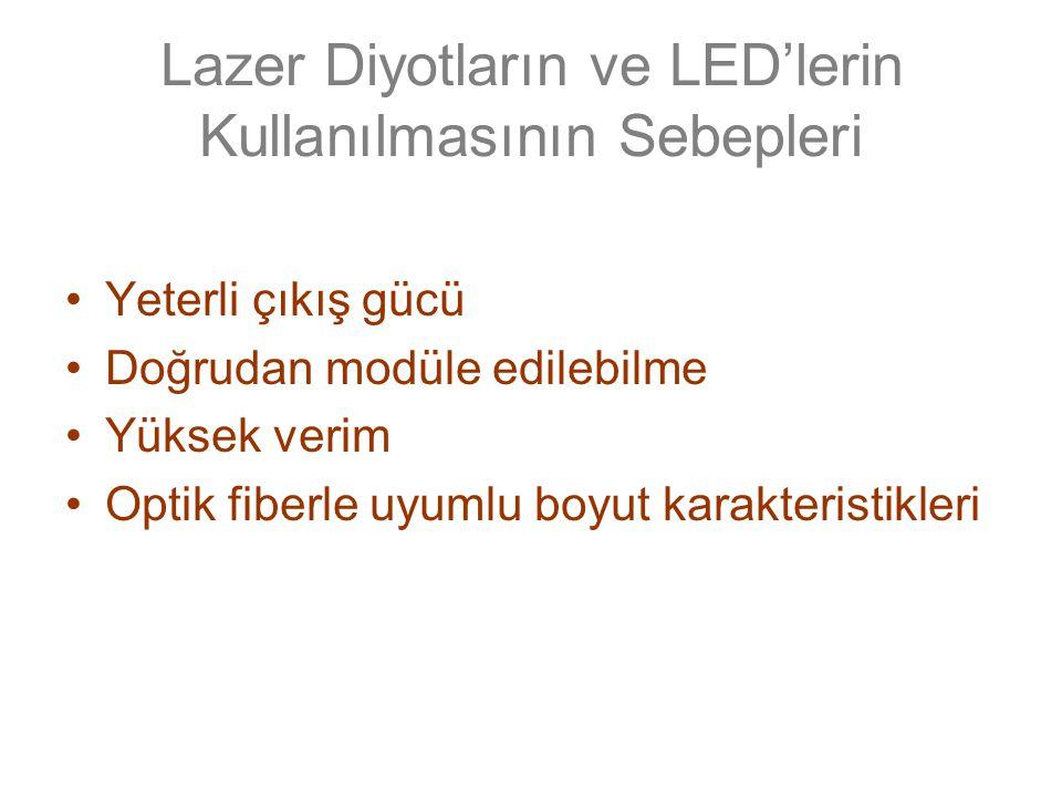 Lazer Diyotların ve LED'lerin Kullanılmasının Sebepleri