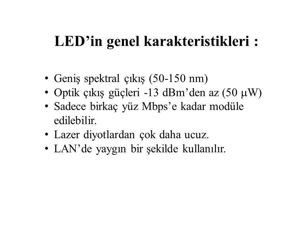 LED'in genel karakteristikleri :