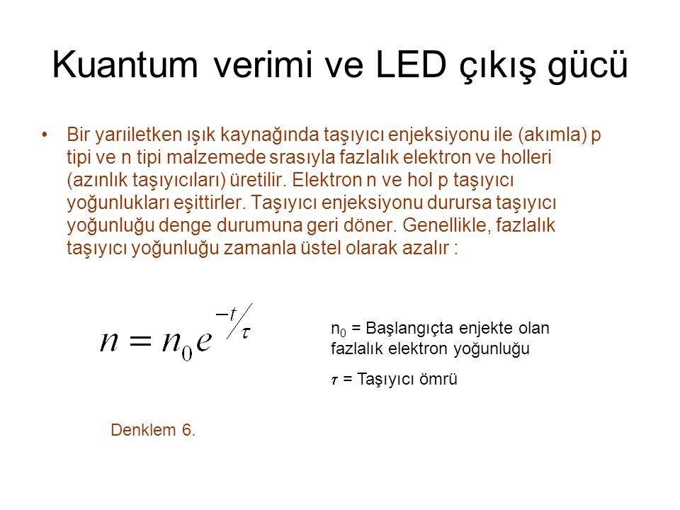 Kuantum verimi ve LED çıkış gücü
