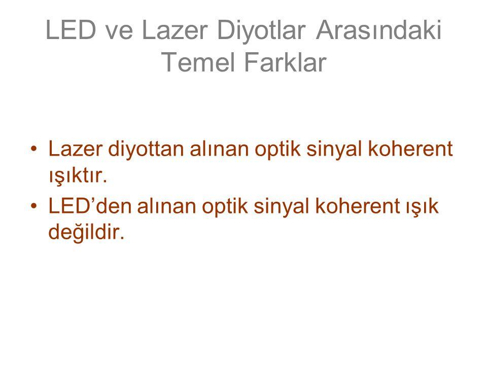 LED ve Lazer Diyotlar Arasındaki Temel Farklar
