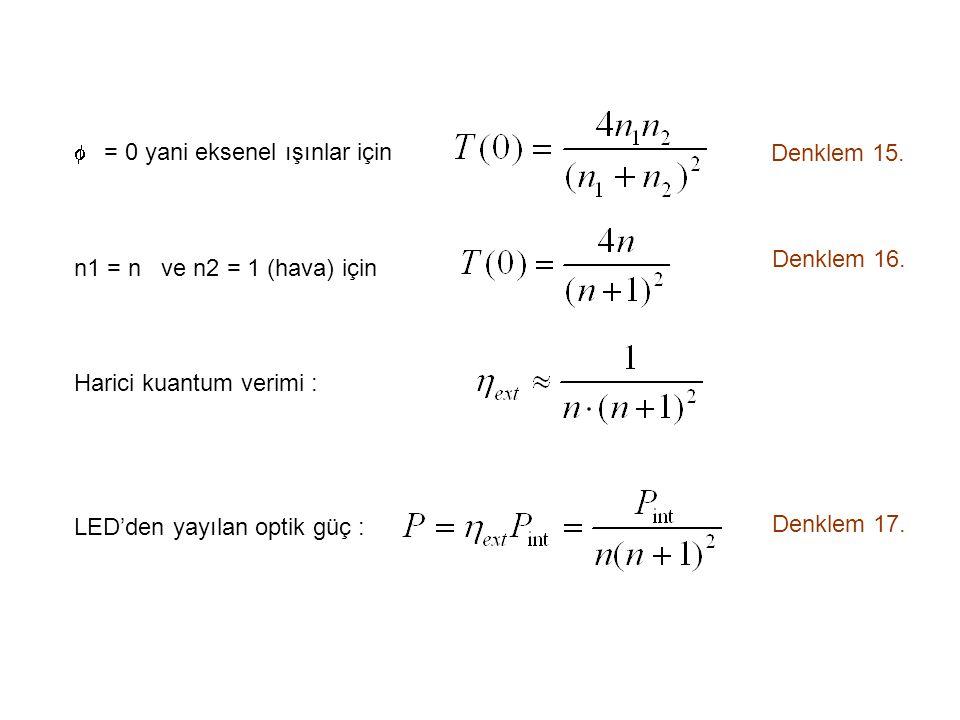 = 0 yani eksenel ışınlar için