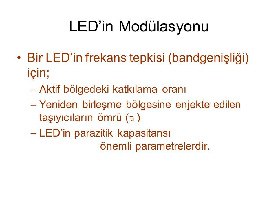 LED'in Modülasyonu Bir LED'in frekans tepkisi (bandgenişliği) için;