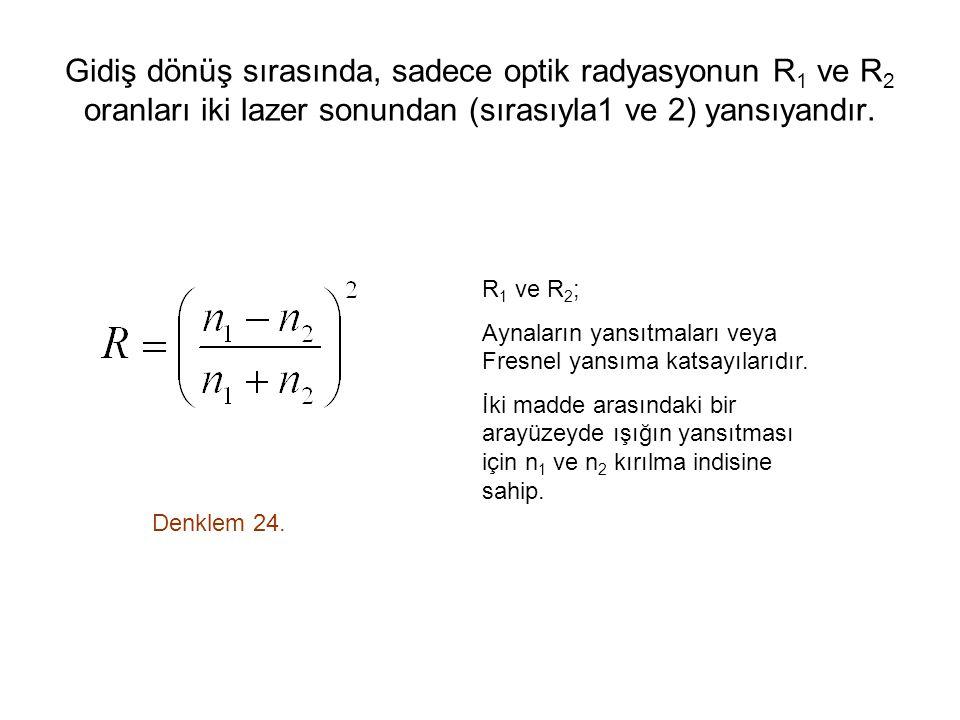 Gidiş dönüş sırasında, sadece optik radyasyonun R1 ve R2 oranları iki lazer sonundan (sırasıyla1 ve 2) yansıyandır.