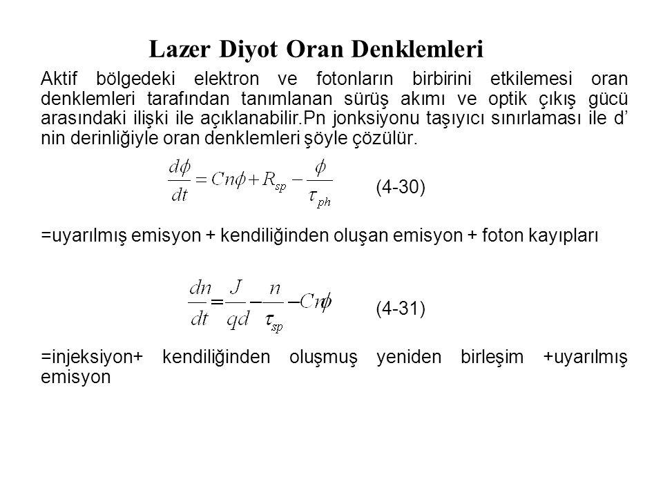 Lazer Diyot Oran Denklemleri