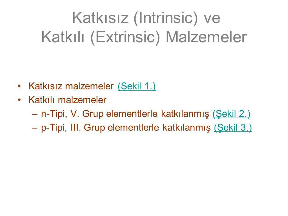 Katkısız (Intrinsic) ve Katkılı (Extrinsic) Malzemeler