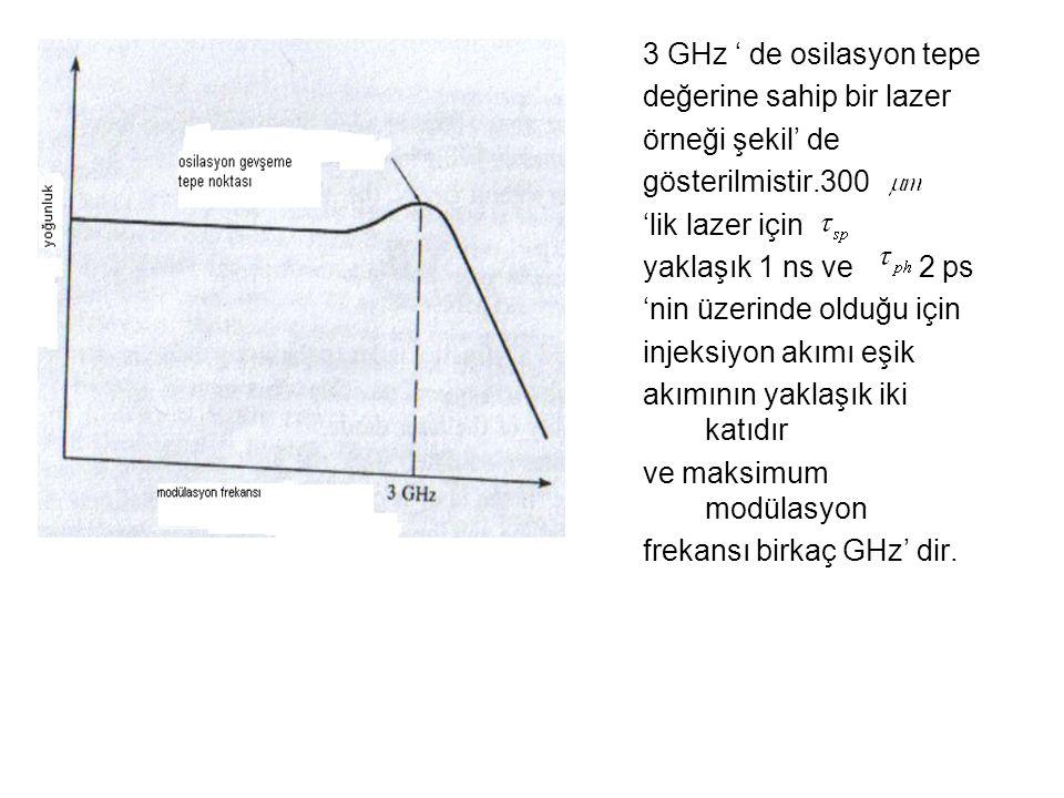 3 GHz ' de osilasyon tepe değerine sahip bir lazer. örneği şekil' de. gösterilmistir.300. 'lik lazer için.