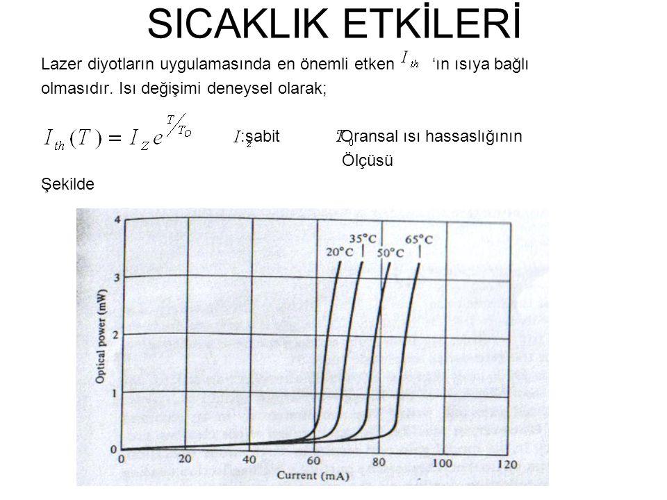 SICAKLIK ETKİLERİ Lazer diyotların uygulamasında en önemli etken 'ın ısıya bağlı. olmasıdır. Isı değişimi deneysel olarak;