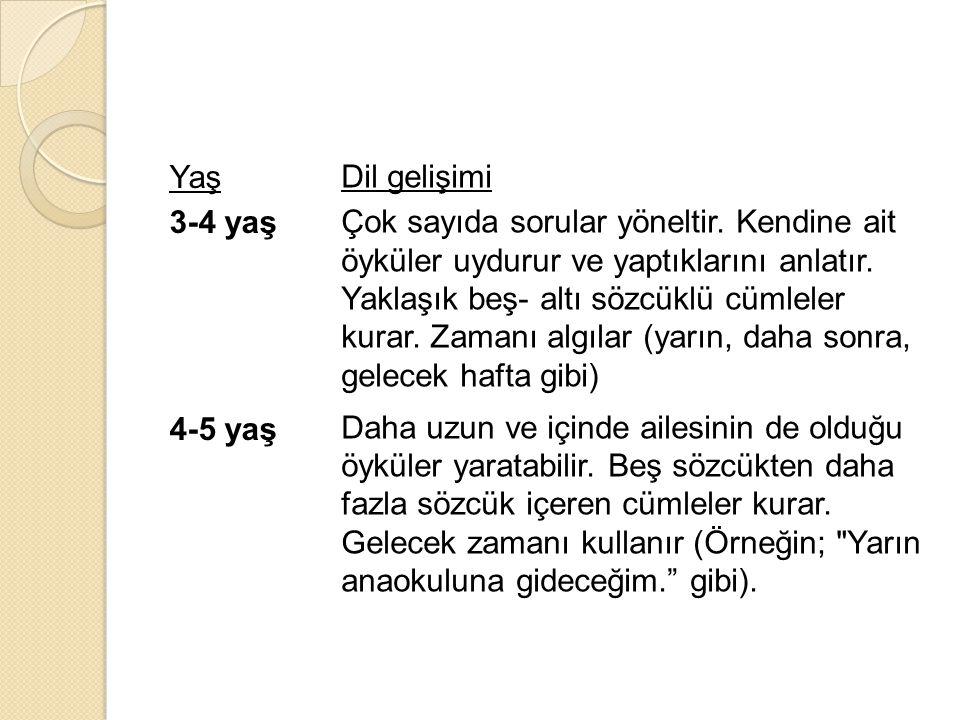Yaş 3-4 yaş. 4-5 yaş. Dil gelişimi.