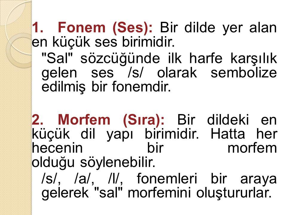 1. Fonem (Ses): Bir dilde yer alan en küçük ses birimidir.