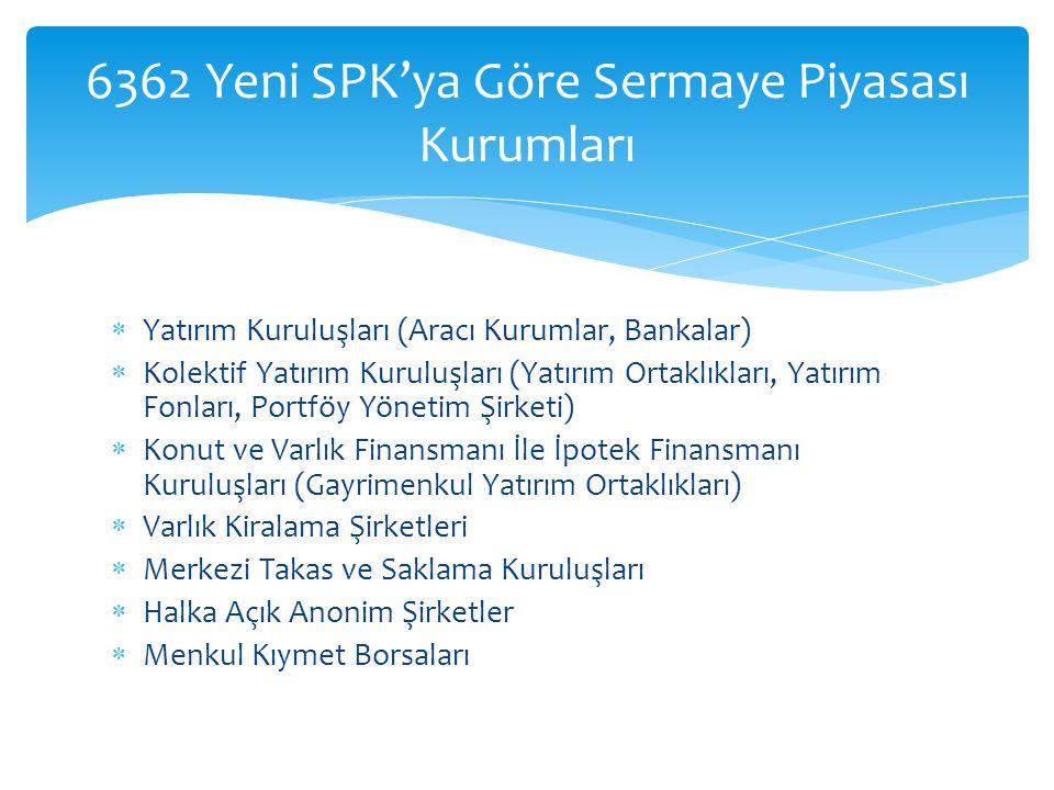 6362 Yeni SPK'ya Göre Sermaye Piyasası Kurumları
