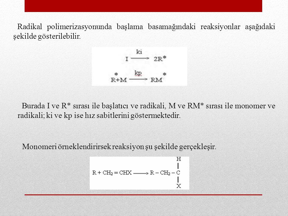 Radikal polimerizasyonunda başlama basamağındaki reaksiyonlar aşağıdaki şekilde gösterilebilir.