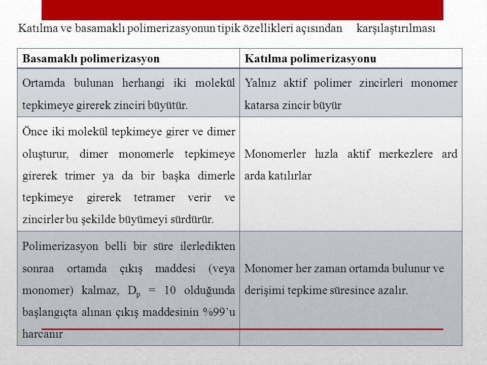 Katılma ve basamaklı polimerizasyonun tipik özellikleri açısından karşılaştırılması
