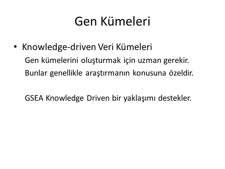 Gen Kümeleri Knowledge-driven Veri Kümeleri