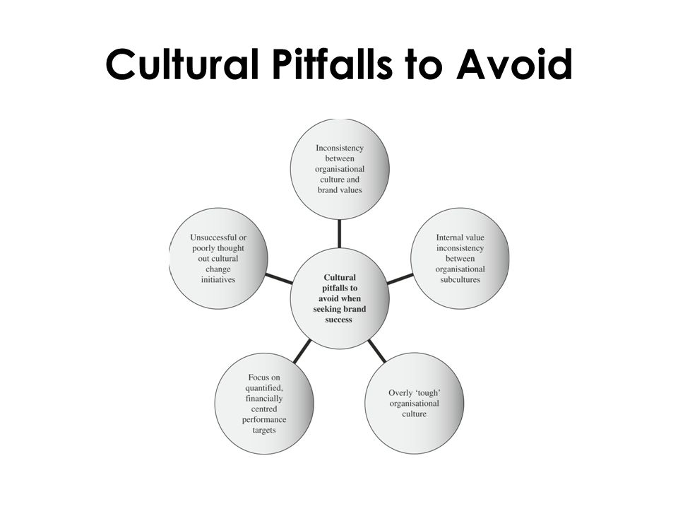 Cultural Pitfalls to Avoid