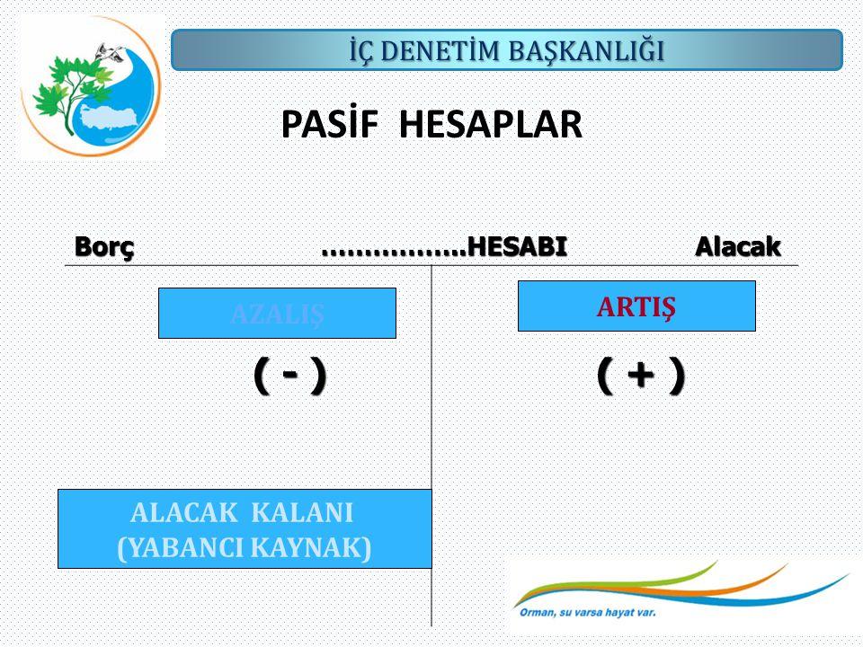 PASİF HESAPLAR ARTIŞ AZALIŞ ALACAK KALANI (YABANCI KAYNAK)