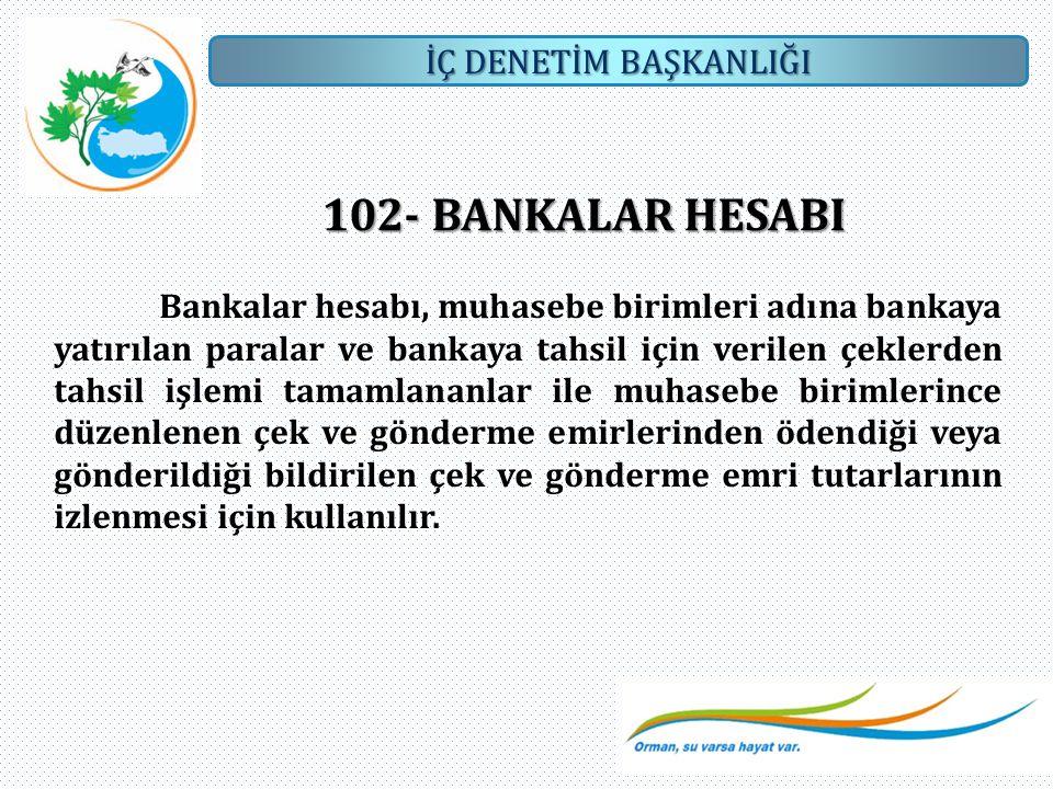 102- BANKALAR HESABI
