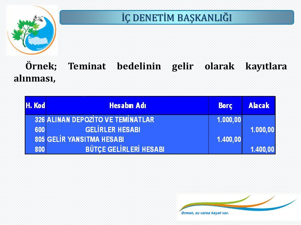 Örnek; Teminat bedelinin gelir olarak kayıtlara alınması,
