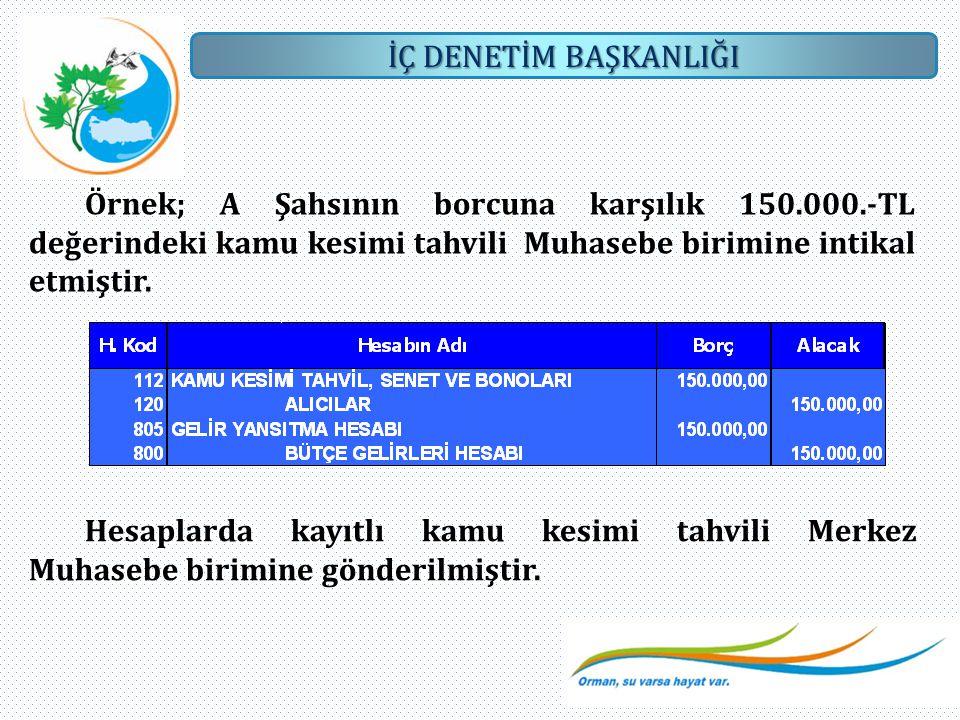 Örnek; A Şahsının borcuna karşılık 150. 000