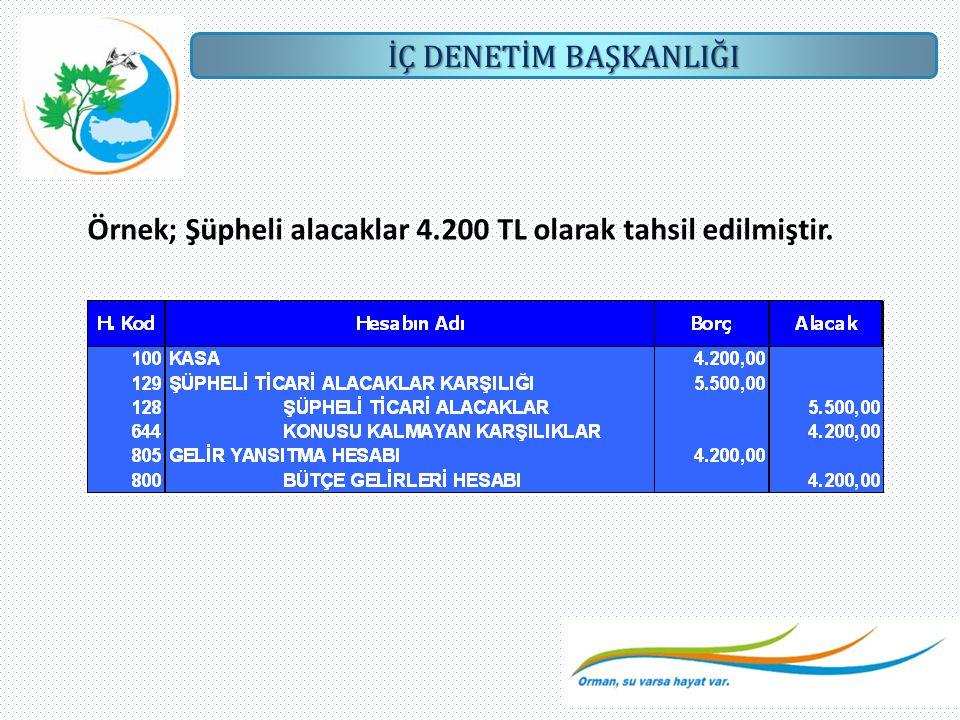 Örnek; Şüpheli alacaklar 4.200 TL olarak tahsil edilmiştir.