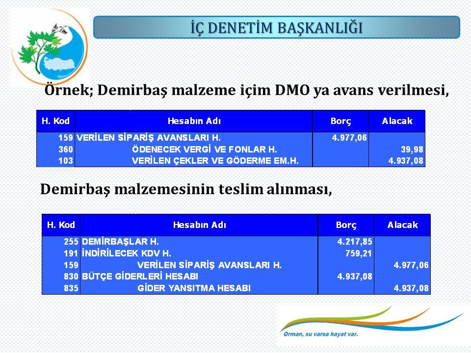 Örnek; Demirbaş malzeme içim DMO ya avans verilmesi,