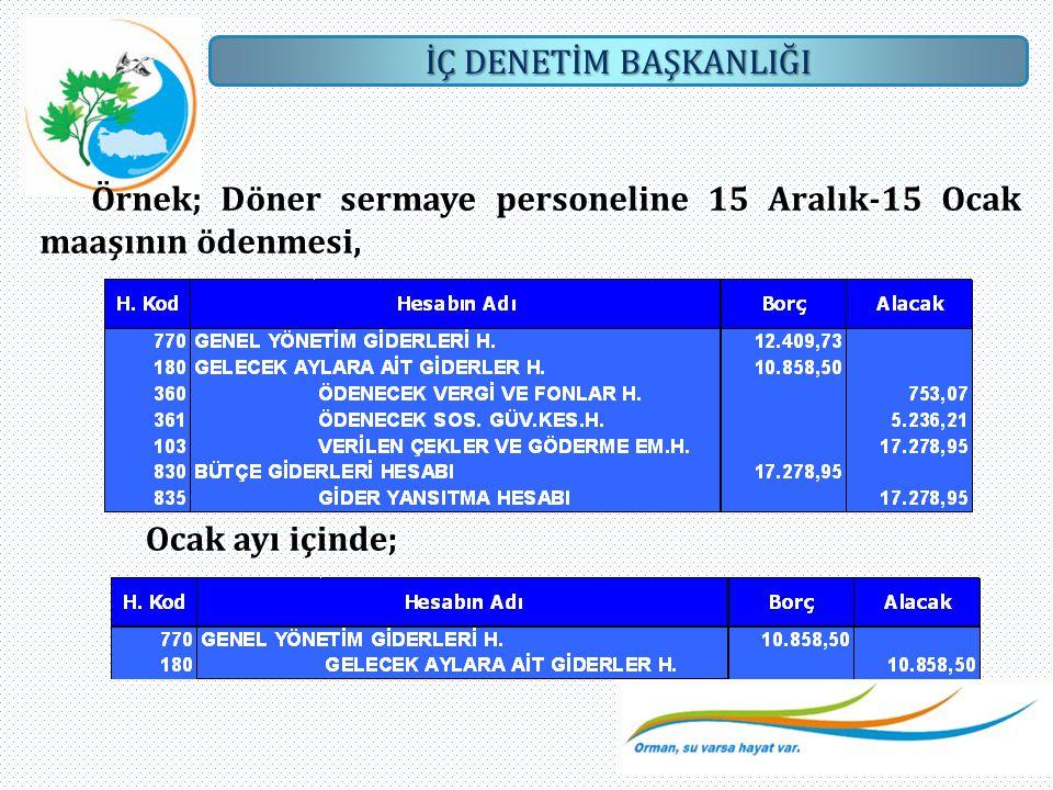 Örnek; Döner sermaye personeline 15 Aralık-15 Ocak maaşının ödenmesi,
