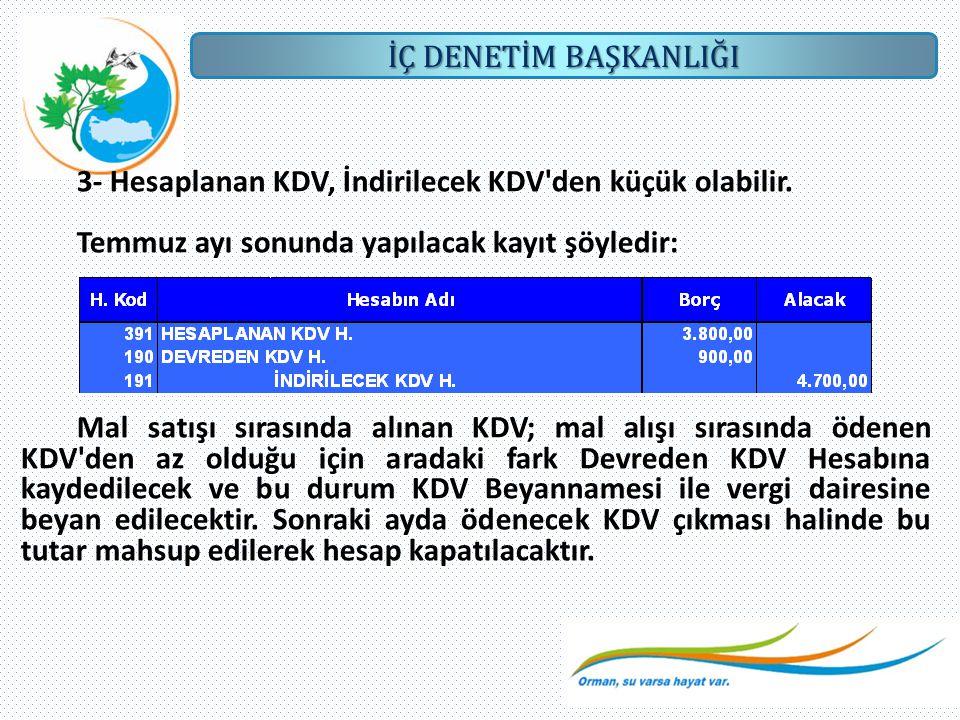 3- Hesaplanan KDV, İndirilecek KDV den küçük olabilir.