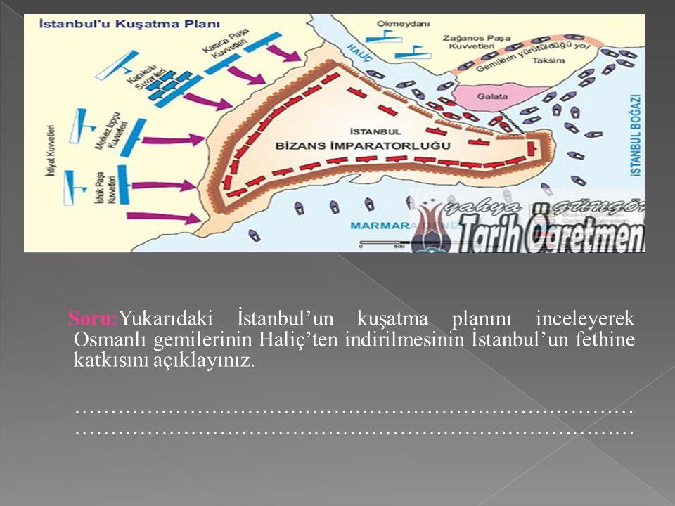 Soru:Yukarıdaki İstanbul'un kuşatma planını inceleyerek Osmanlı gemilerinin Haliç'ten indirilmesinin İstanbul'un fethine katkısını açıklayınız.