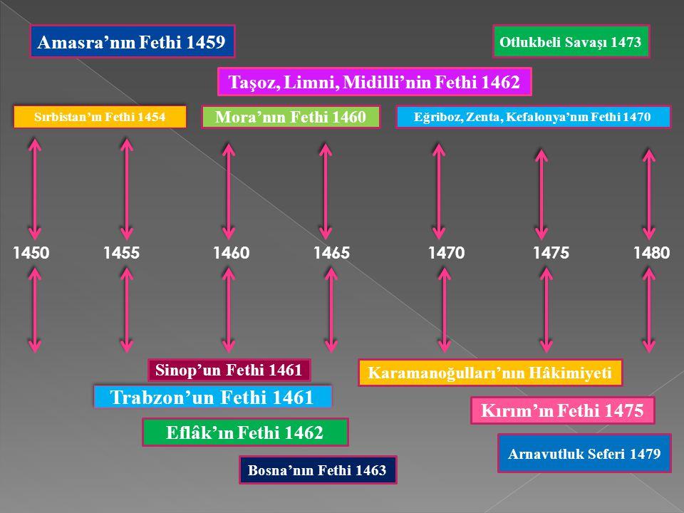 Trabzon'un Fethi 1461 Amasra'nın Fethi 1459