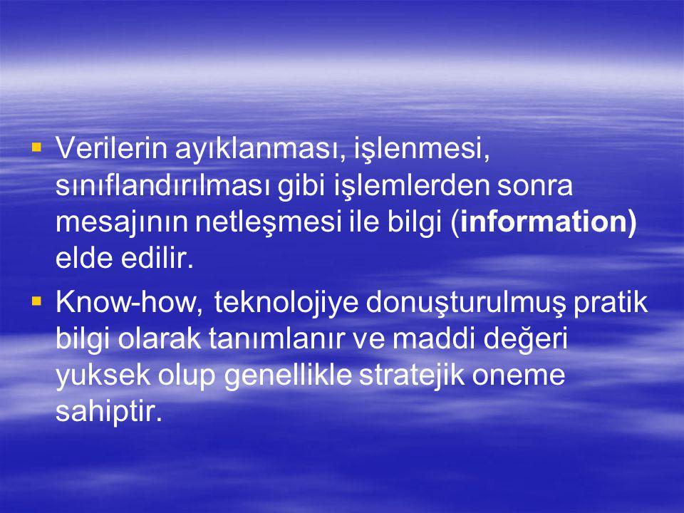 Verilerin ayıklanması, işlenmesi, sınıflandırılması gibi işlemlerden sonra mesajının netleşmesi ile bilgi (information) elde edilir.