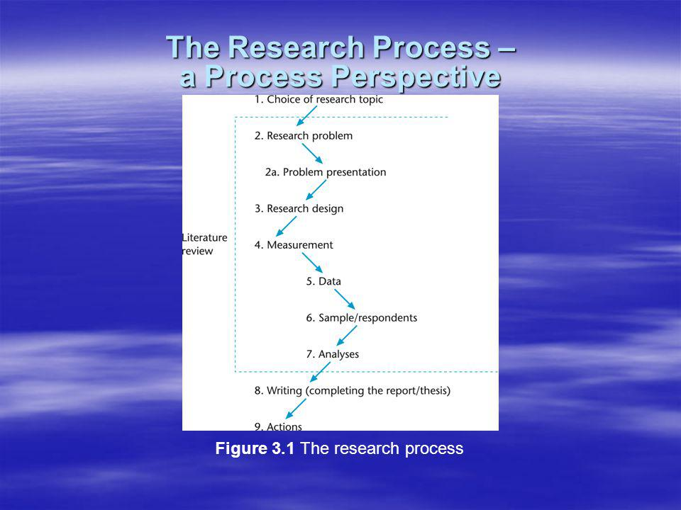 The Research Process – a Process Perspective