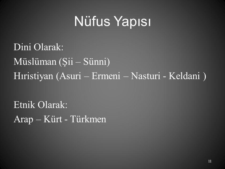 Nüfus Yapısı Dini Olarak: Müslüman (Şii – Sünni) Hıristiyan (Asuri – Ermeni – Nasturi - Keldani ) Etnik Olarak: Arap – Kürt - Türkmen