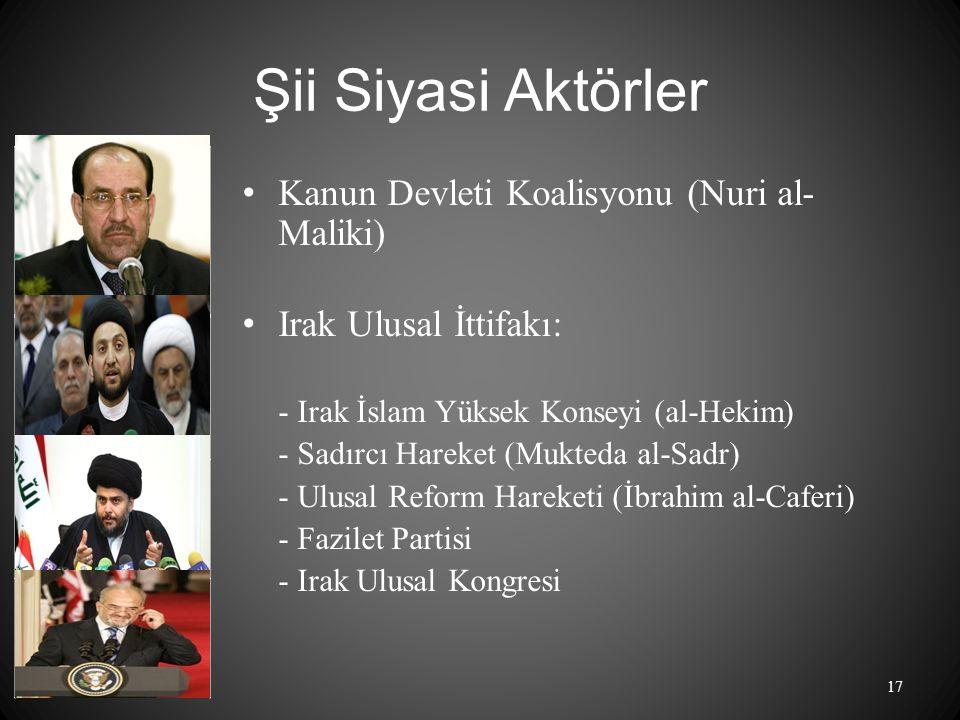 Şii Siyasi Aktörler Kanun Devleti Koalisyonu (Nuri al-Maliki)