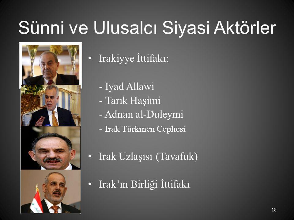 Sünni ve Ulusalcı Siyasi Aktörler
