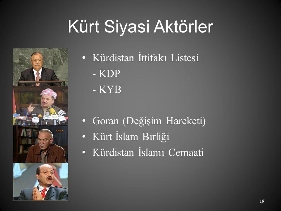 Kürt Siyasi Aktörler Kürdistan İttifakı Listesi - KDP - KYB
