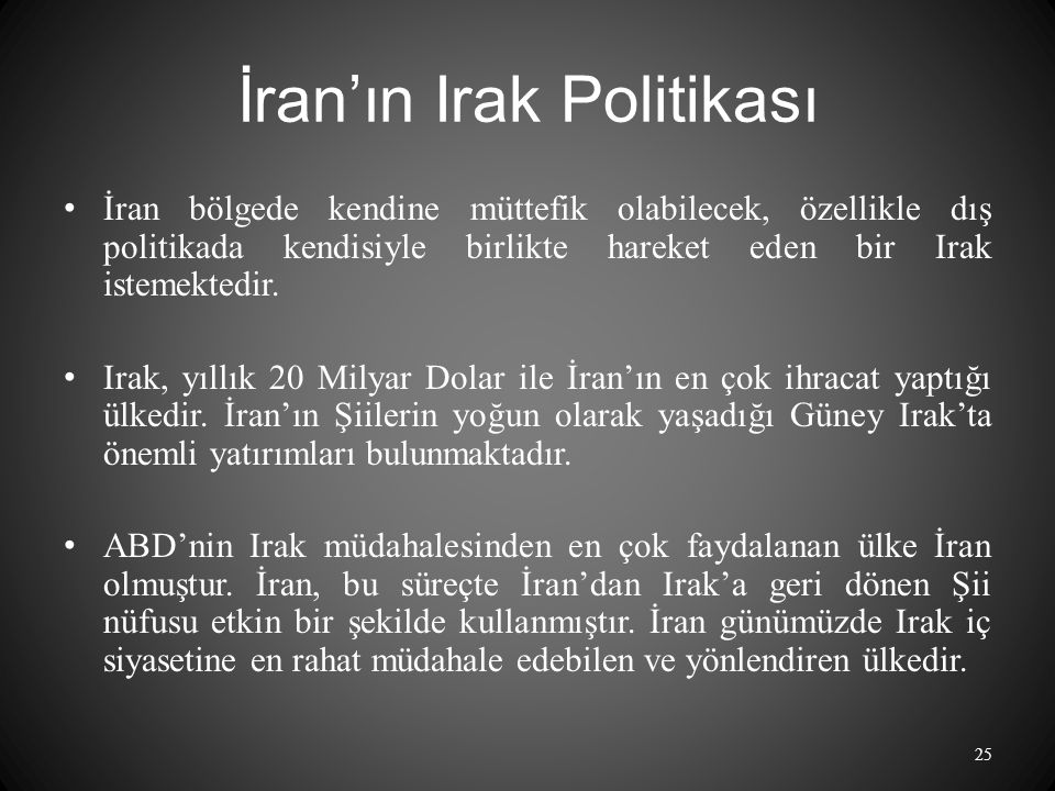İran'ın Irak Politikası
