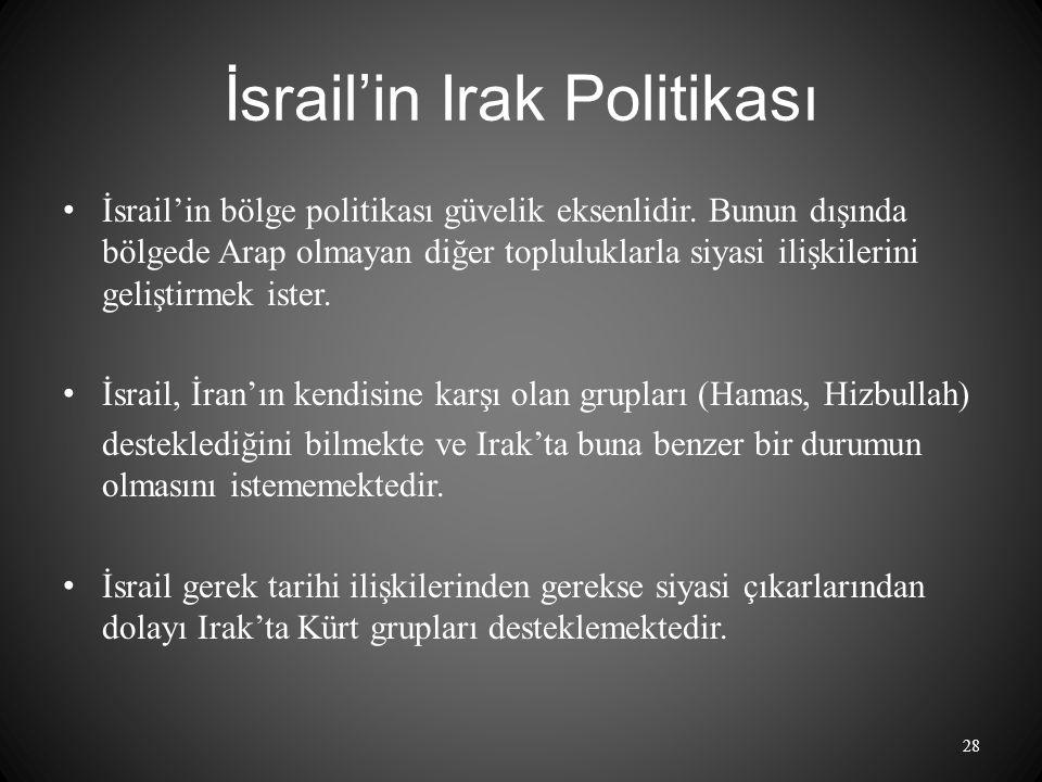 İsrail'in Irak Politikası
