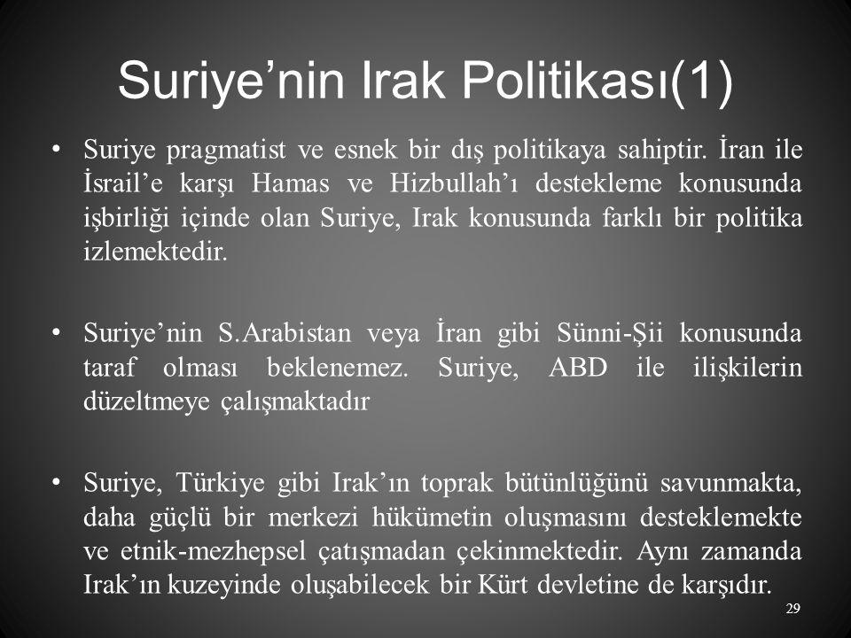 Suriye'nin Irak Politikası(1)