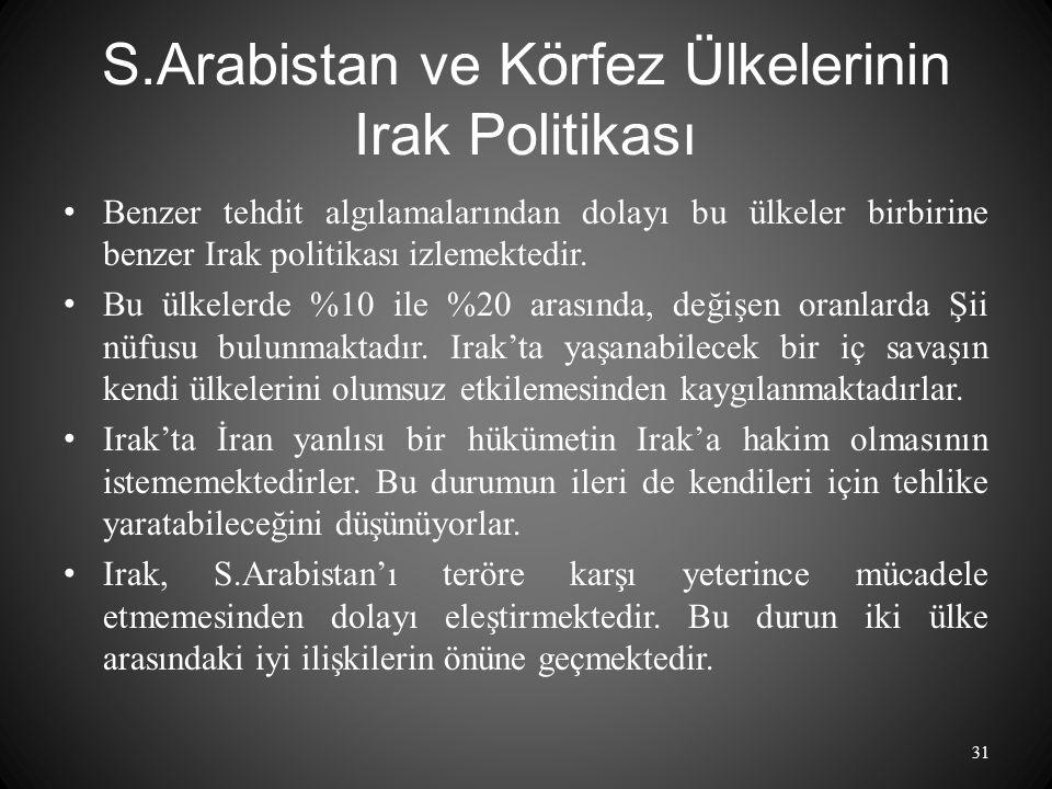 S.Arabistan ve Körfez Ülkelerinin Irak Politikası