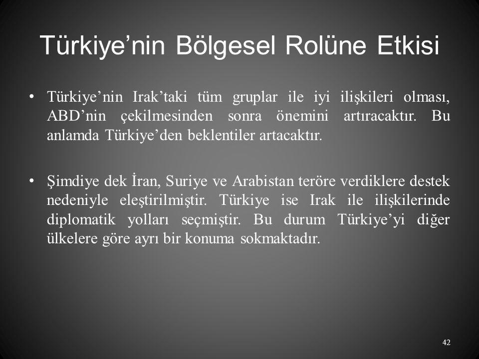 Türkiye'nin Bölgesel Rolüne Etkisi