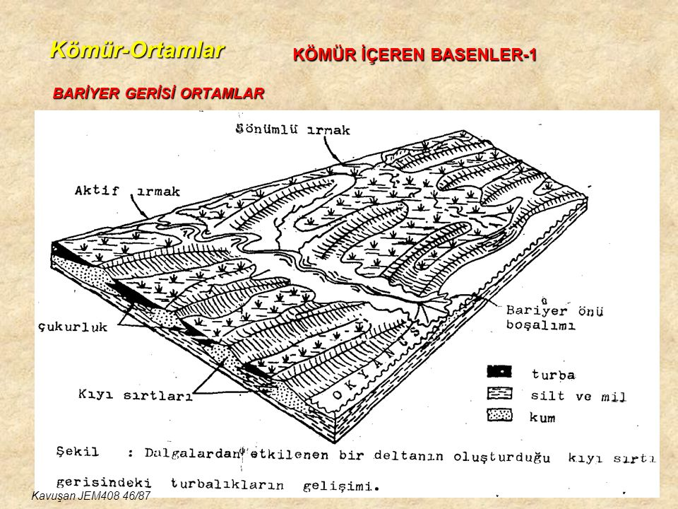 BARİYER GERİSİ ORTAMLAR