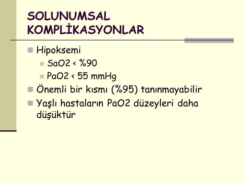 SOLUNUMSAL KOMPLİKASYONLAR