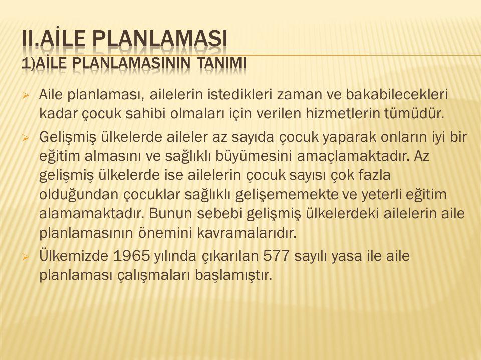 II.AİLE PLANLAMASI 1)AİLE PLANLAMASININ TANIMI