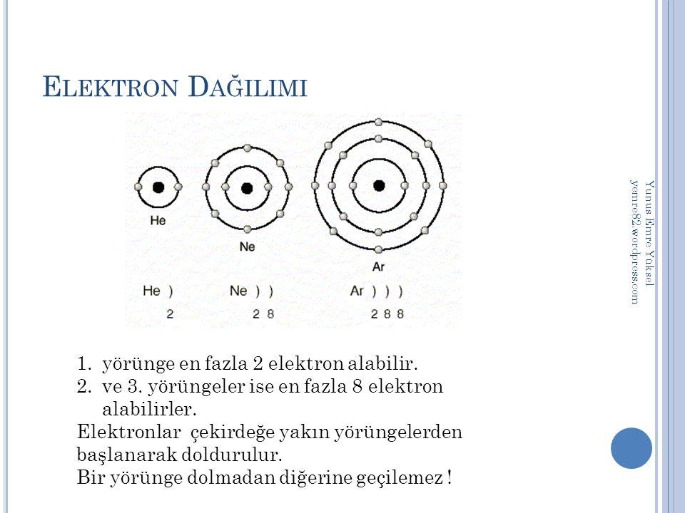 Elektron Dağilimi yörünge en fazla 2 elektron alabilir.