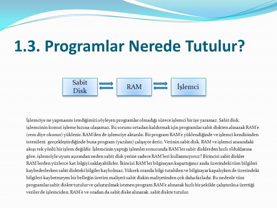 1.3. Programlar Nerede Tutulur