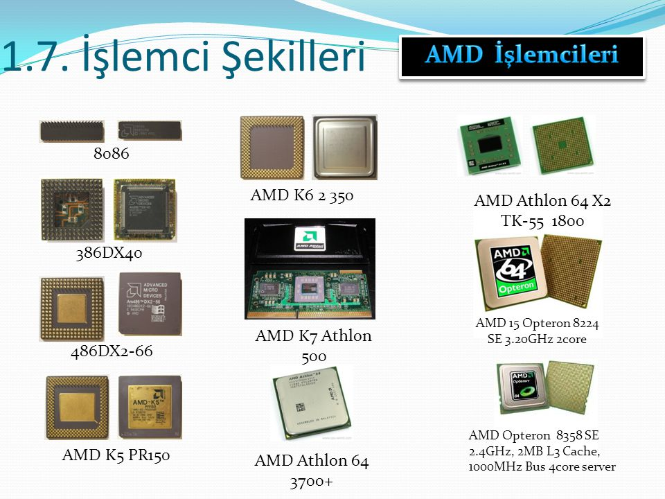 1.7. İşlemci Şekilleri AMD İşlemcileri 8086 AMD K6 2 350