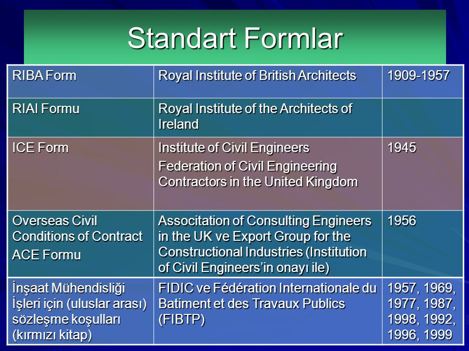 Standart Formlar RIBA Form Royal Institute of British Architects