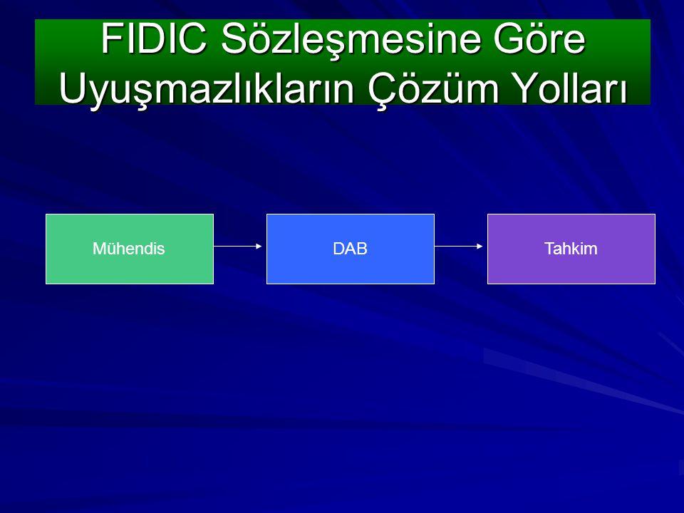 FIDIC Sözleşmesine Göre Uyuşmazlıkların Çözüm Yolları