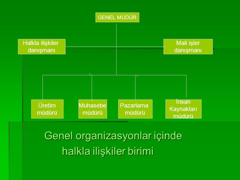 Genel organizasyonlar içinde halkla ilişkiler birimi
