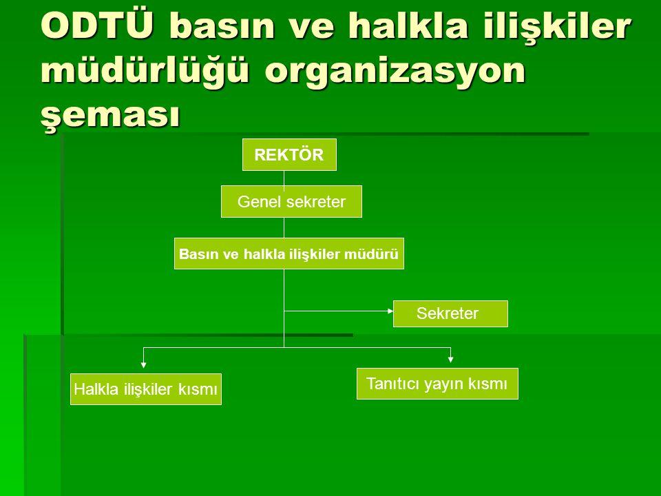 ODTÜ basın ve halkla ilişkiler müdürlüğü organizasyon şeması