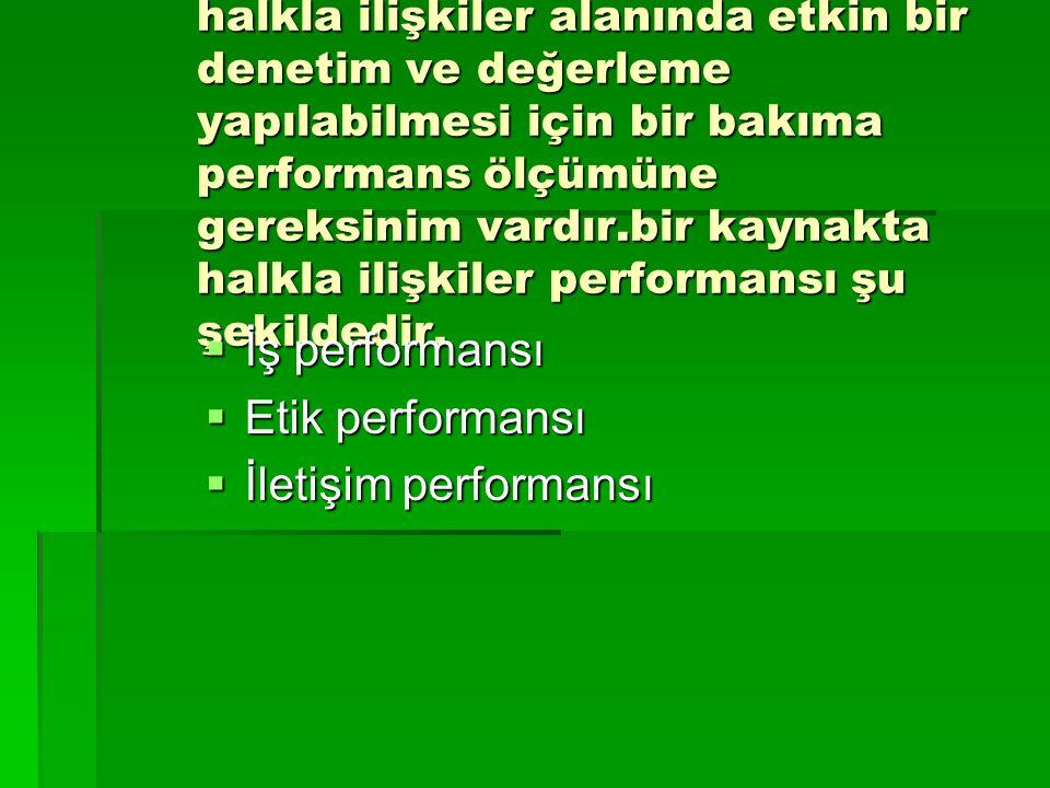 İş performansı Etik performansı İletişim performansı